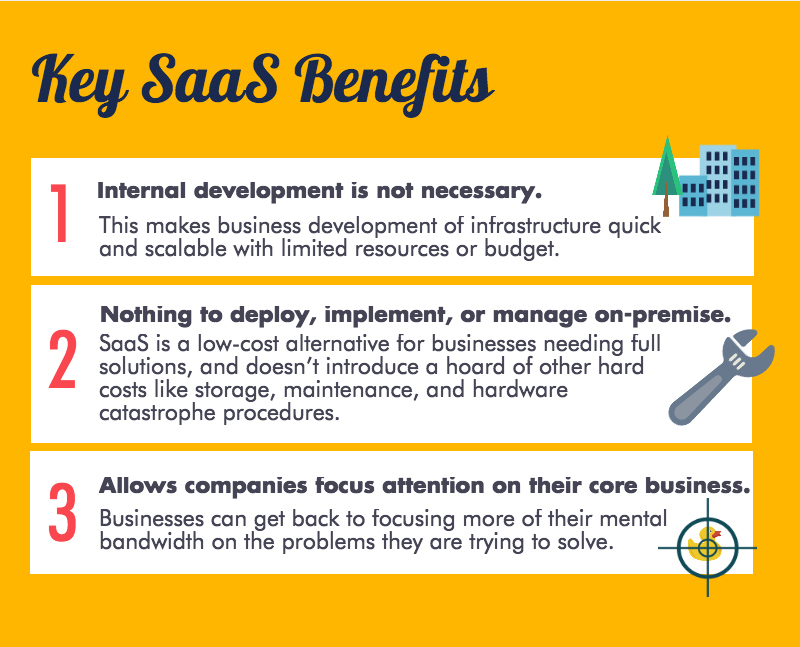 Software-as-a-Service SaaS Benefits Infographic