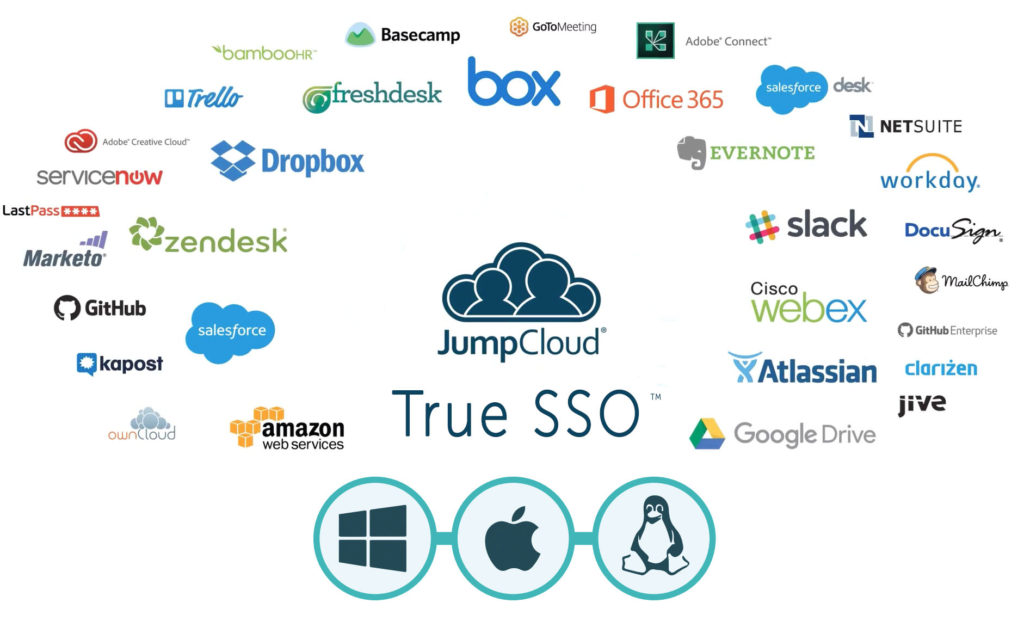 jumpcloud true single sign-on
