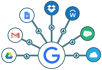 G Suite Directory Review - What is it?