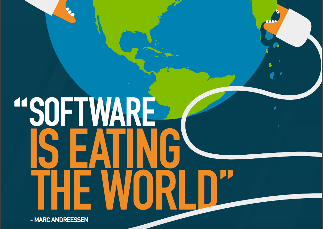 software eating world