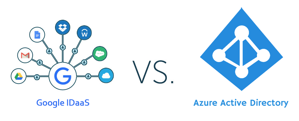 Azure AD vs Google IDaaS