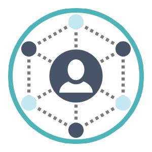 User Identity Management