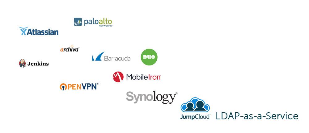 The best LDAP-as-a-Service provider