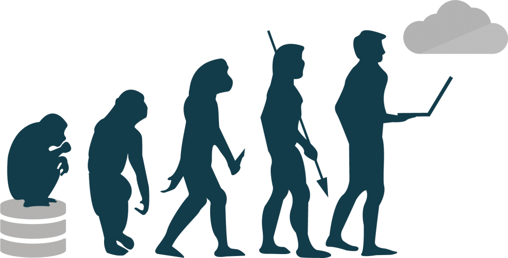 Serverless Authentication for All, (graphic a play on famous evolution image)