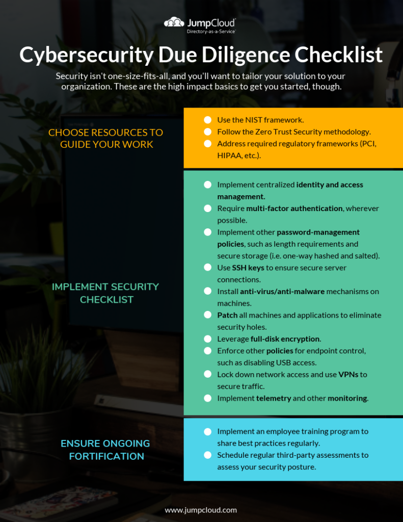 Cybersecurity Due Diligence Checklist